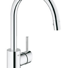 grohe_feature_img